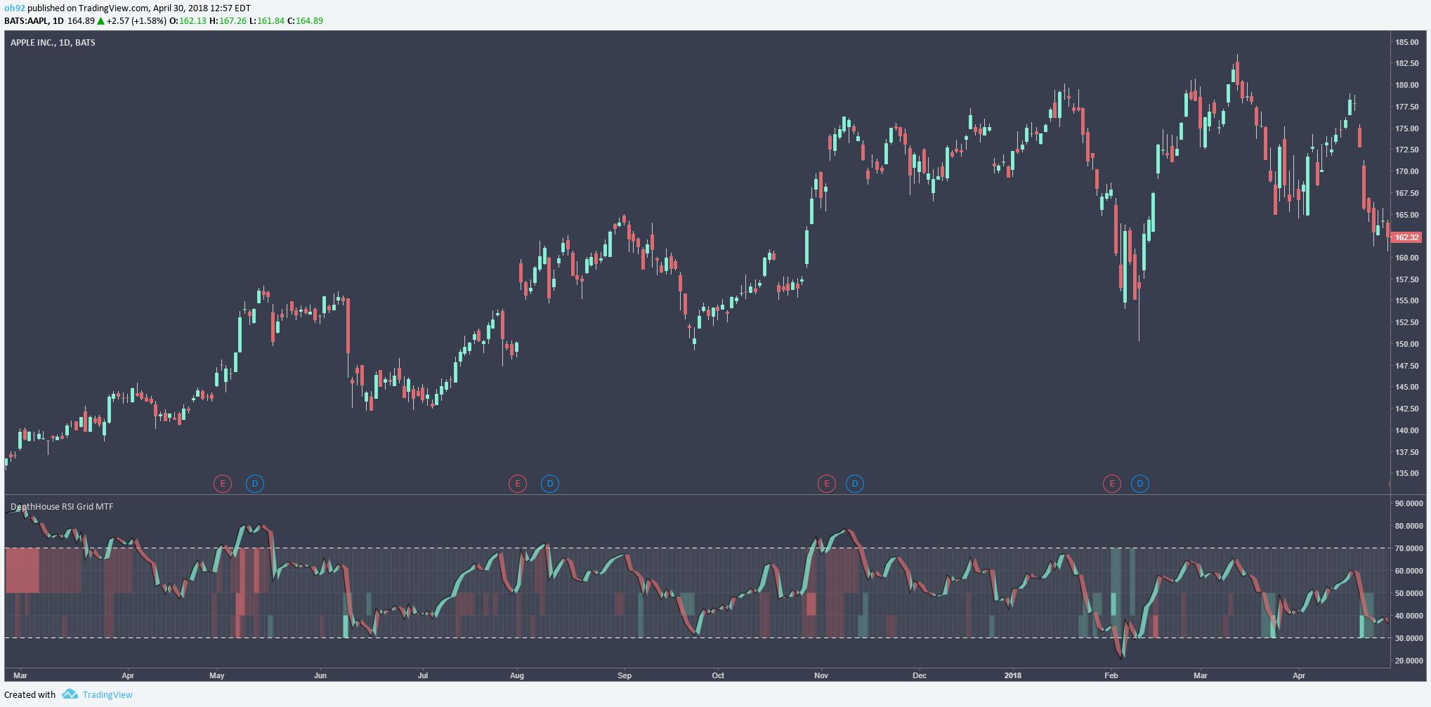 Better Volume Indicator » DepthHouse Trading Indicators